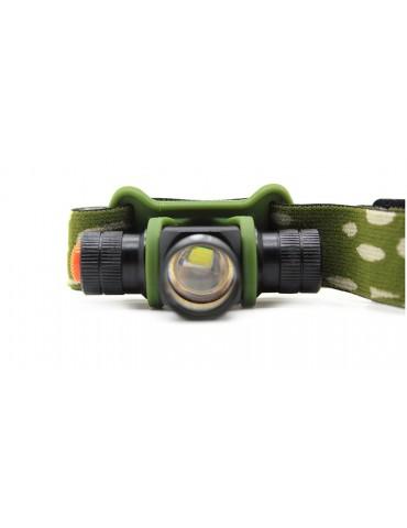 1*LED 3-Mode 110-Lumen Zooming LED Flashlight